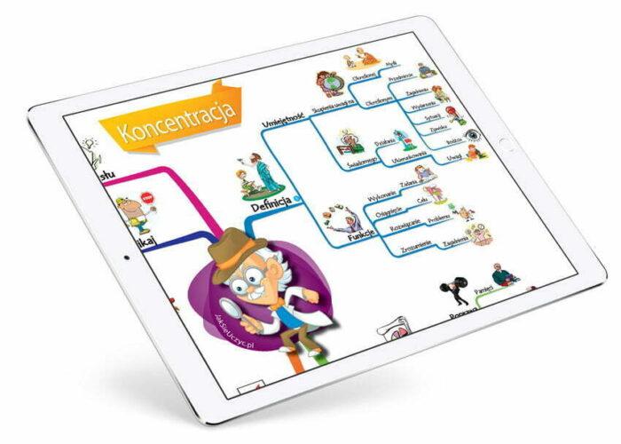 jak poprawić koncentracje mapa myśli tablet
