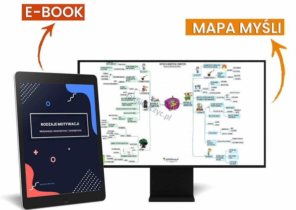 rodzaje motywacji ebook mapa myśli