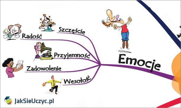 kreatywna wizualizacja emocje