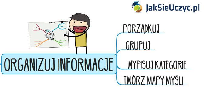 jak sie uczyc organizuj informacje